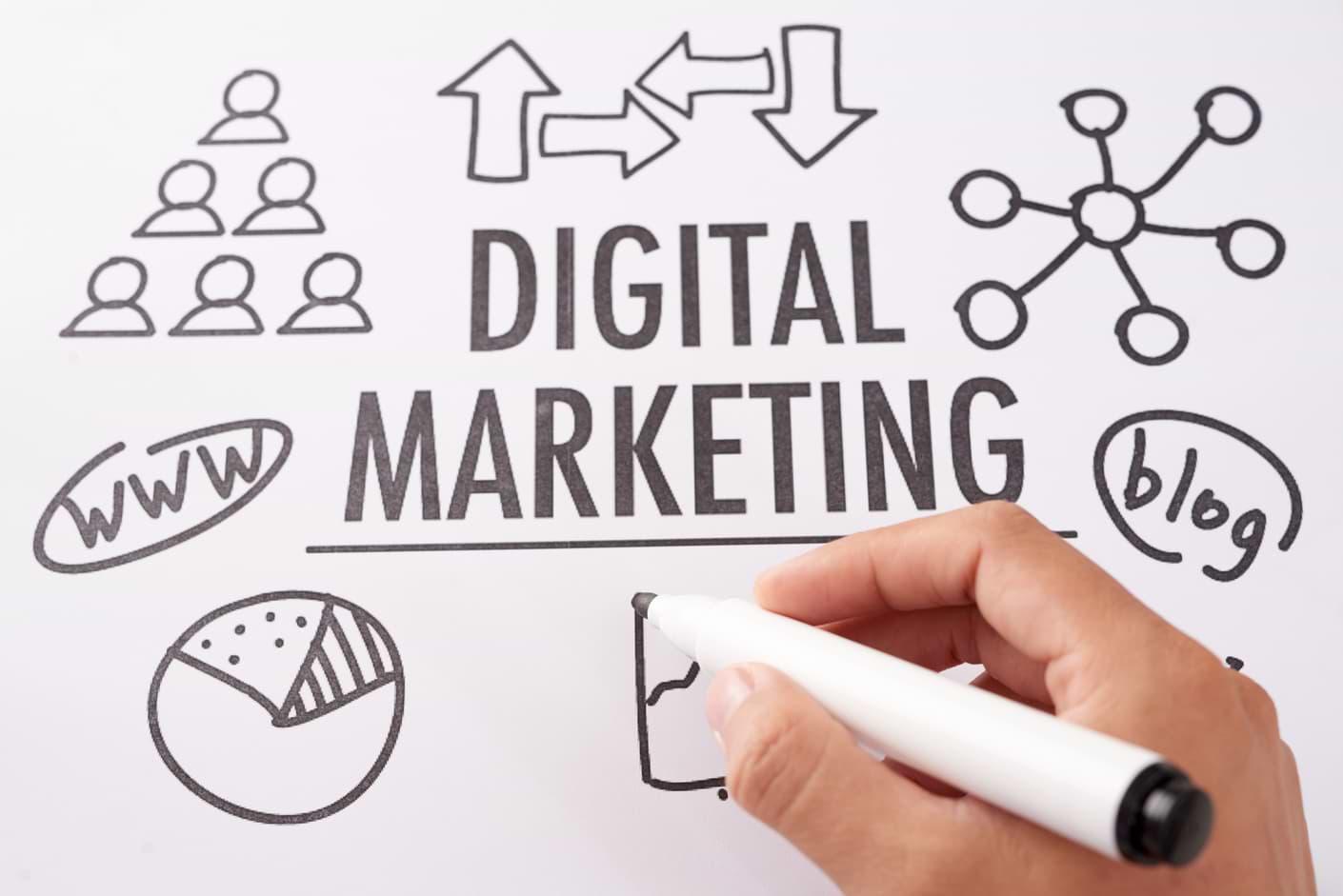 9 Hal Kesalahan yang Sering Terjadi dalam Social Media Marketing